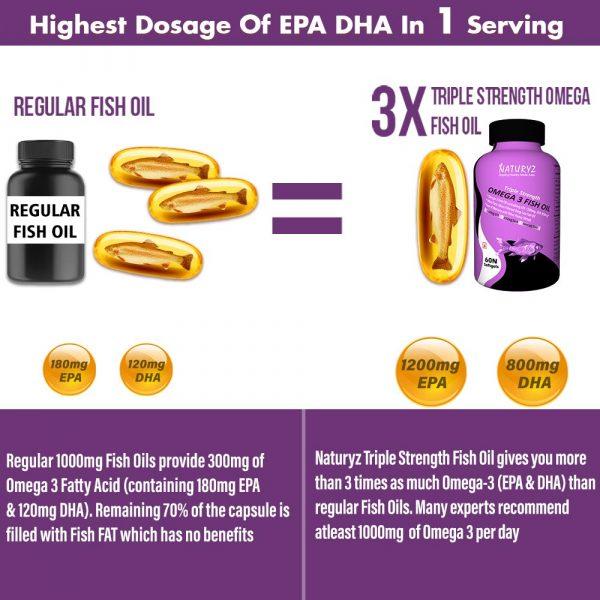 Buy Omega 3 Fish Oil