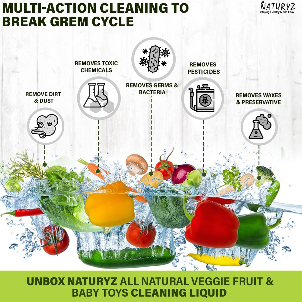 muti action cleaning to break germ cycle