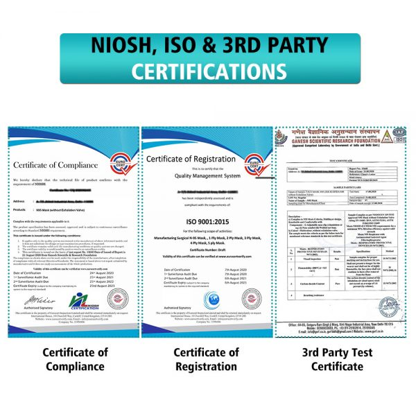naturyz 3rd partry certifications