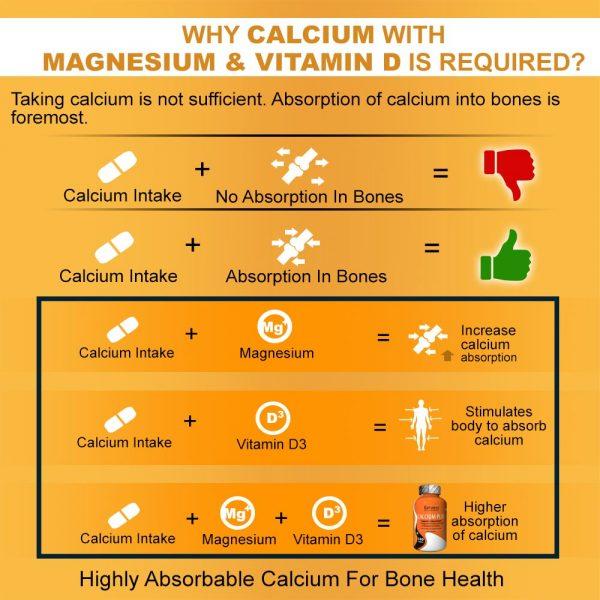 calcium with magnesium and vitamin D