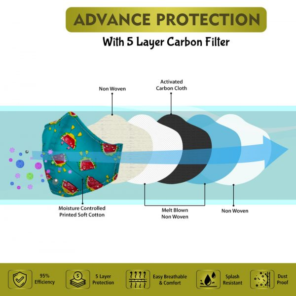 advance protection with 5 layer carbon filter mask