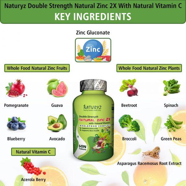 benefits of naturyz double strength natural zinc key ingredients