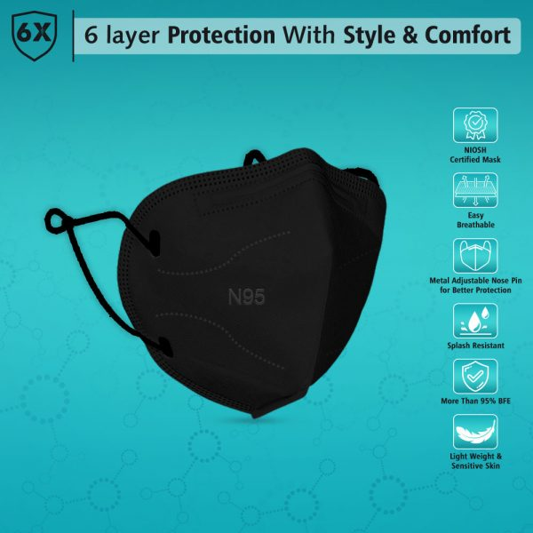 6 layer n95 face mask