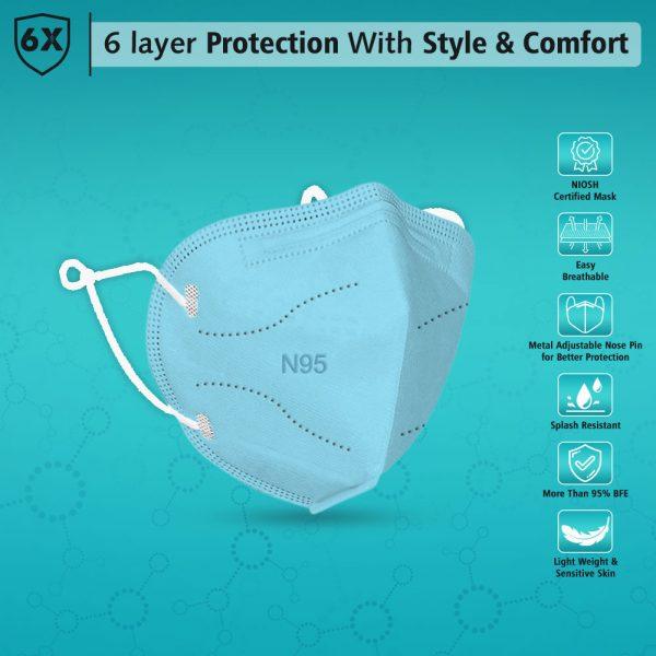 natural Tulsi Giloy Neem Spray